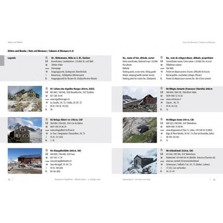 Topoführer Walliser Alpen